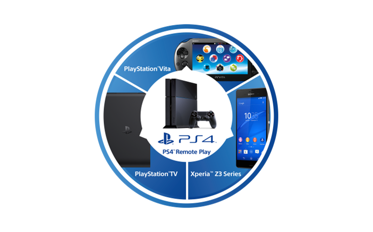 xperia-playstation.png