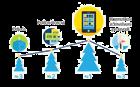 intel_istrazivanje-Tehnološki-uređaji-najpoželjniji-božićni-darovi.png