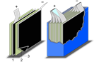 tehnologija-superkapacitora-rjesava-probleme-punjenja-baterije.PNG