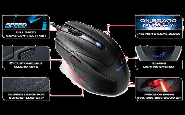 Možete li spojiti miša za ipad mini