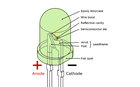 LED_diode.png